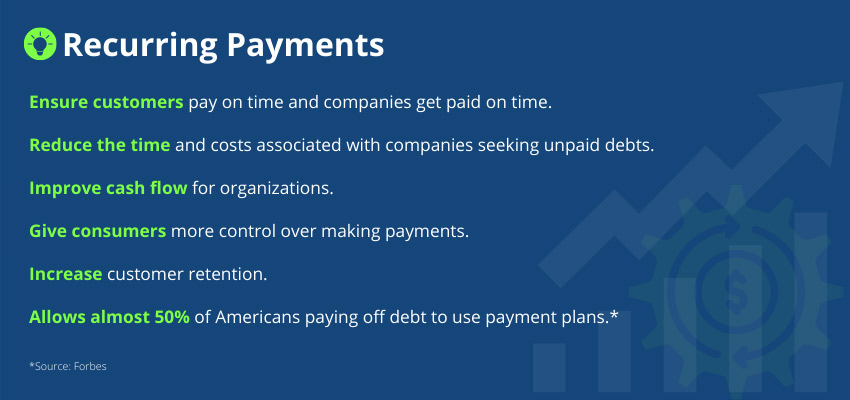 recurring payments infographic